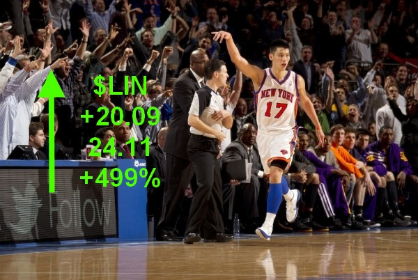 Results: This is What Jeremy Lin and Linsanity Has Done to the Stock Market