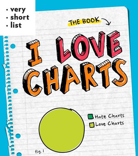 Charts Imitating Life Imitating Charts