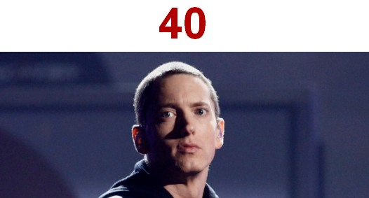 Big Apple Idolatry: Guess How Old Eminem Is!