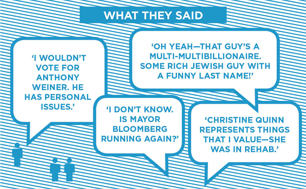 Choice Quotes From Average New Yorkers