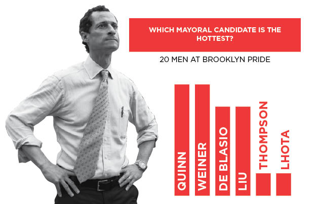 The Hottest Candidate