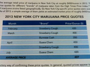 Pot prices, according to Liu's report.