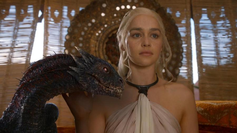Where in the World of 'Game of Thrones' Are You? A Comprehensive Guide