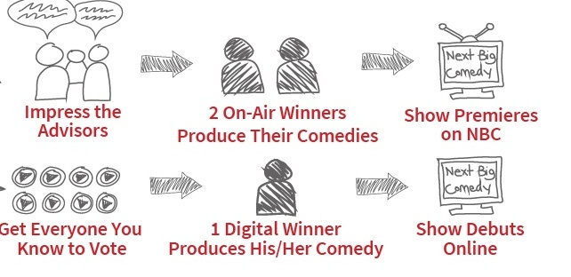 NBC Now Taking Comedy Pitches From Literally Anybody