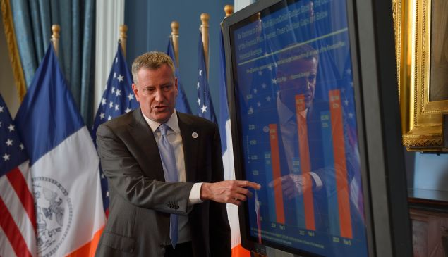 Mayor Bill de Blasio at a prior budget announcement. (Photo: Rob Bennett/NYC Mayor's Office)