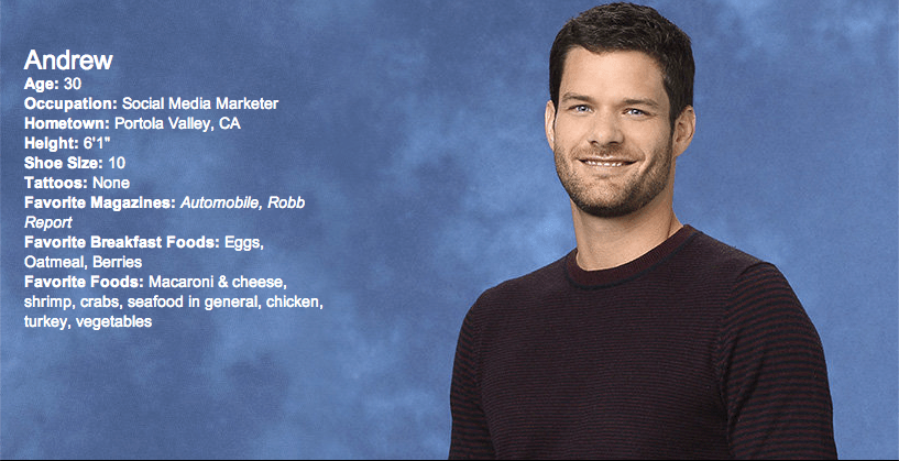 'Bachelorette' Contestant Predictions: Who's Most Likely…