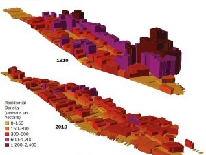 Manhattan's changing census densities, from 1910 to 2010 (Shlomo Angel, Planet of Cities, Fig 3.3)