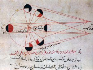 A Central Asian astronomer's astronomical illustration explains the different phases of the moon. He collaborated on this work with Abu al-Wafa' al-Buzjani. (Image: Public Domain)