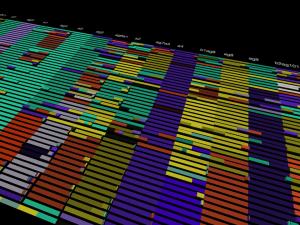 Genome Data Visualizer (Flikr).