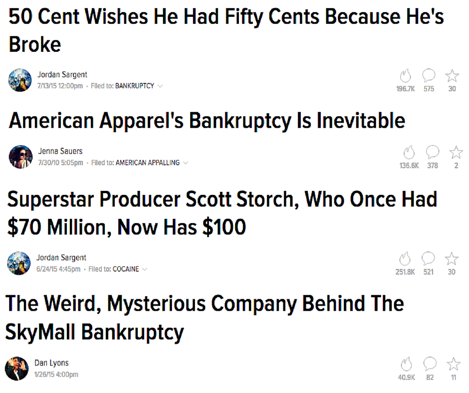 Hypocrites, Much? How Gawker Reported on Other Crippling Bankruptcies and Lawsuits