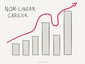 The non-linear career