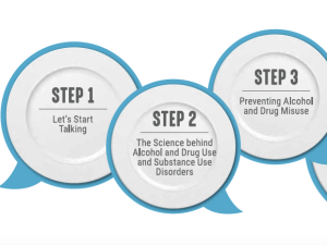 A step-by-step guide to talking to your kids about drugs and alcohol.