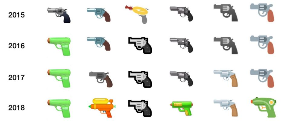 Google Is the Latest Wireless Carrier to Holster Gun Emojis—But What About Microsoft?