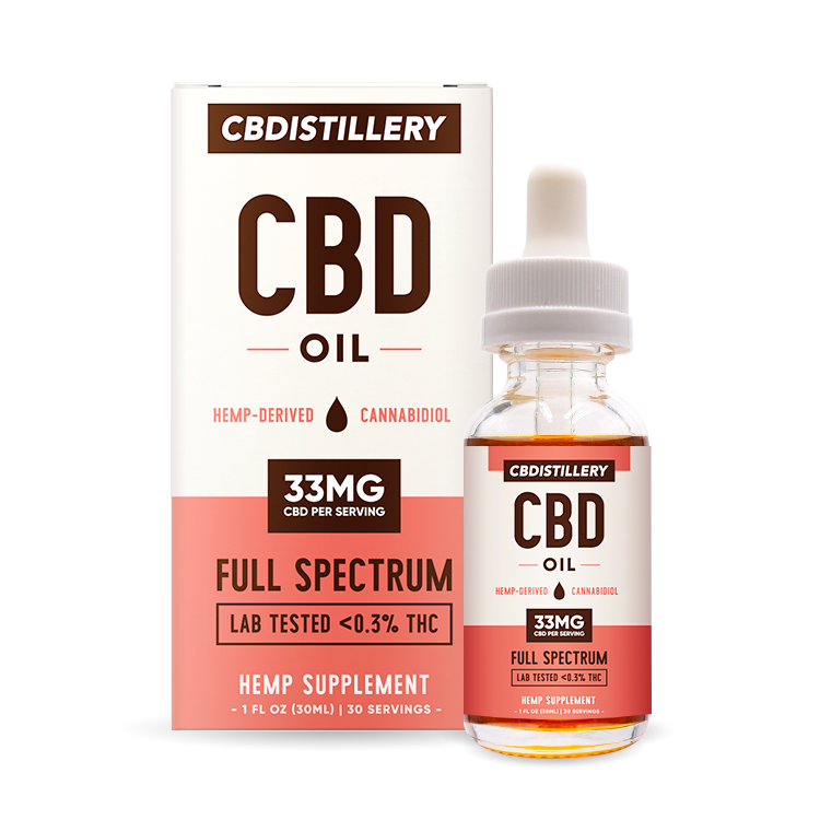 CBDistillery_Tincture_Label_1000-FS