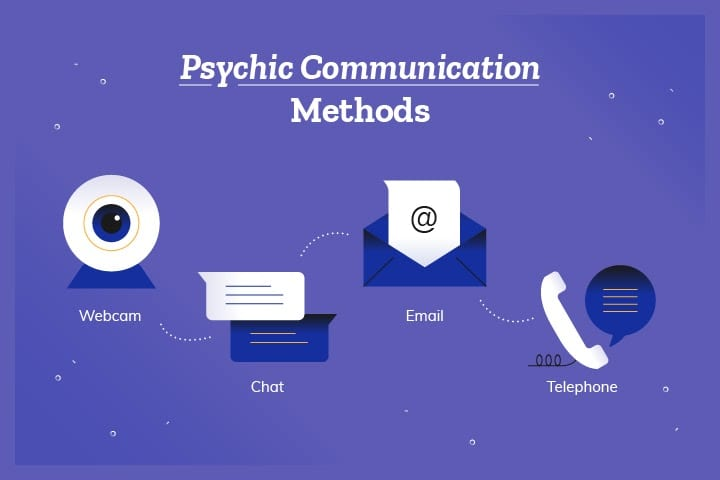 07-Psychic Communication Methods (1)