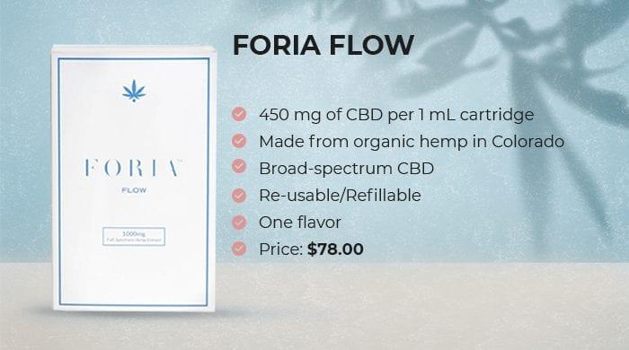 foria-flow