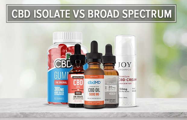 CBD Isolate vs Broad Spectrum—Buyer's Guide (Updated 2021)