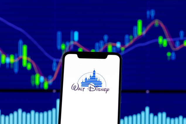 Disney Earnings Q4 Results Analysis Stock