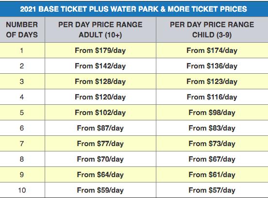 Walt Disney Ticket Prices 2021